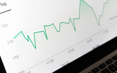 Understanding forces that cause stock prices to change